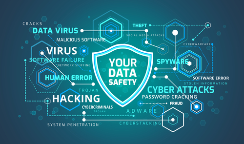PDPA Compliance – Is Your Corporation's Data Free From Cyber Threats Such As Data Breaching?