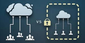 The Difference Between Public VS Private Cloud